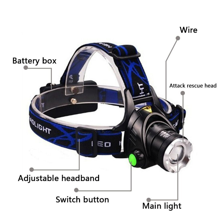 Mifine Waterproof LED Headlamp